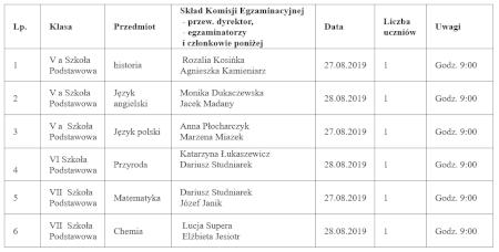 egzaminy-poprawkowe-2018-19_small